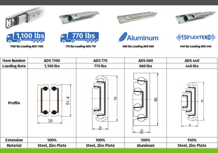 Austin Hardware & Supply, Inc  Reaches Agreement with Tuma